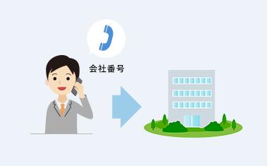 取引先への電話は会社番号で通知可能