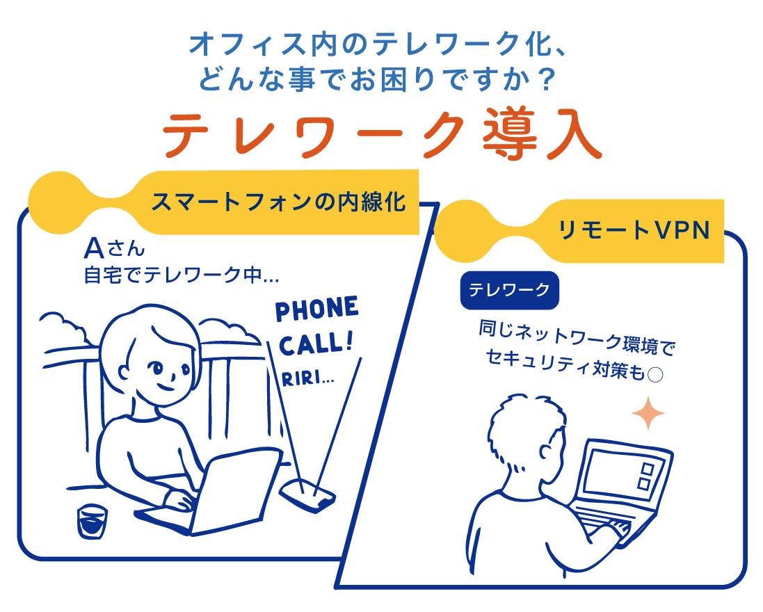 テレワーク導入_スマートフォンの内線化・リモートVPNなど工事可能