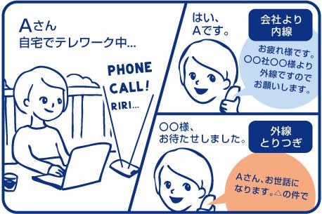 スマートフォンの内線化