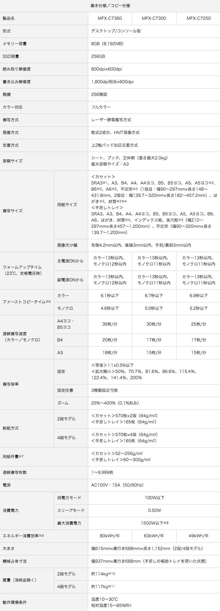 MFX-C7360_C7300_C7250の主な仕様