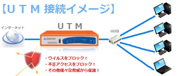 UTM接続イメージ