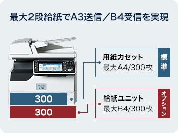 最大2段給紙でA3送信/B4受信を実現 専用台で床置きもすっきり